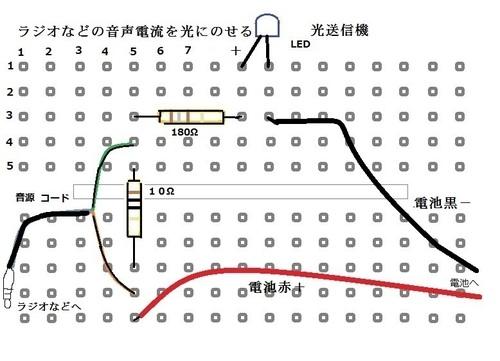 ラジオ光送信機Z.jpg
