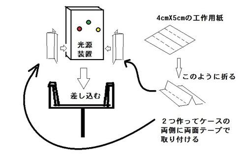 光源固定方法.jpg